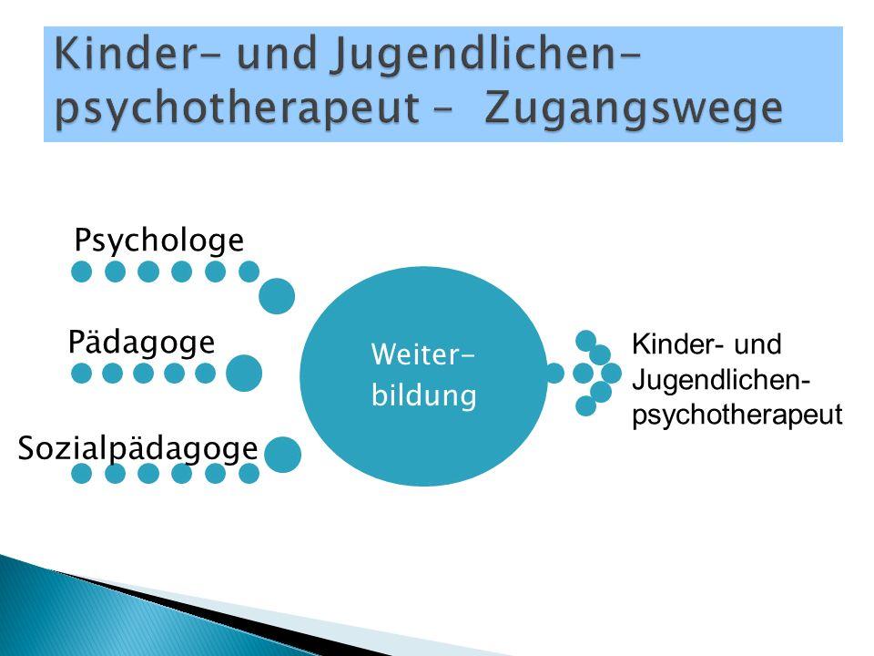 Weiter- bildung Psychologe Pädagoge Sozialpädagoge Kinder- und Jugendlichen- psychotherapeut