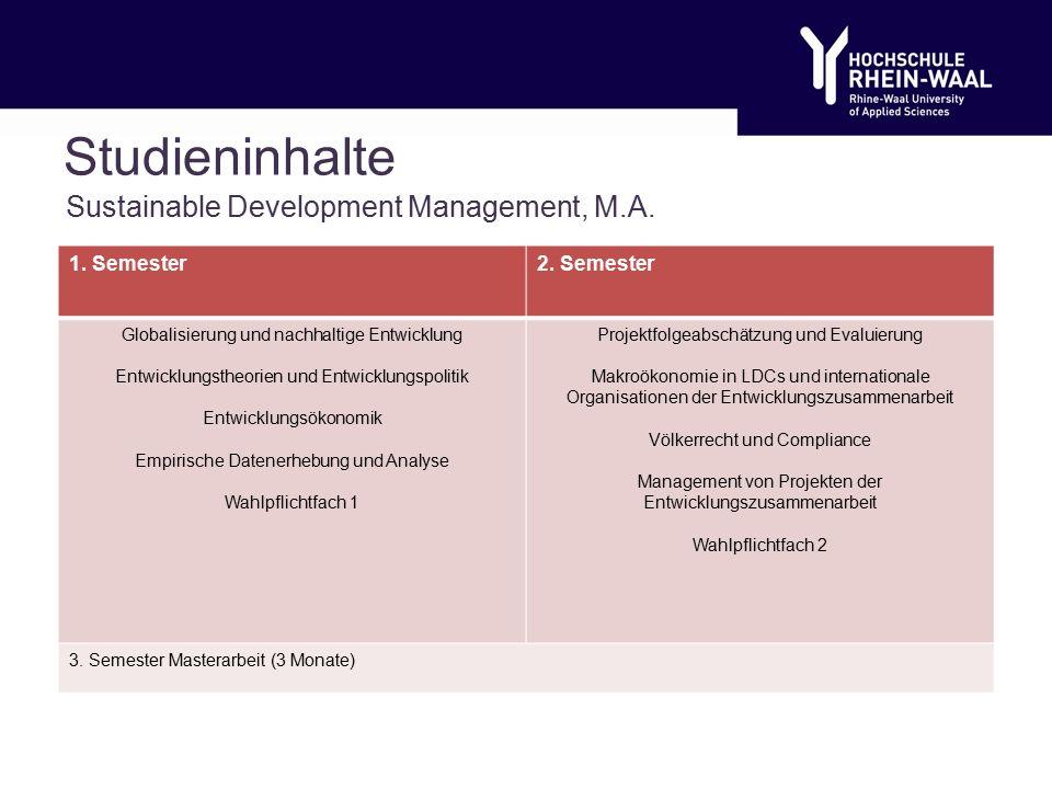 Studieninhalte Sustainable Development Management, M.A.