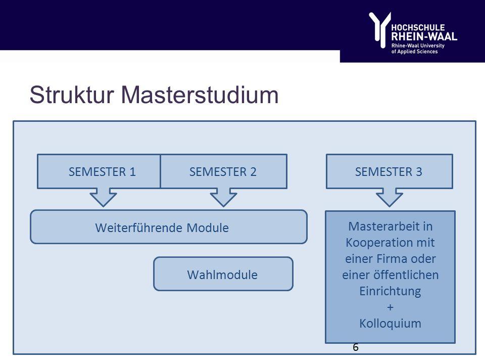 SEMESTER 1 SEMESTER 2SEMESTER 3 Weiterführende Module Wahlmodule Masterarbeit in Kooperation mit einer Firma oder einer öffentlichen Einrichtung + Kolloquium Struktur Masterstudium 6