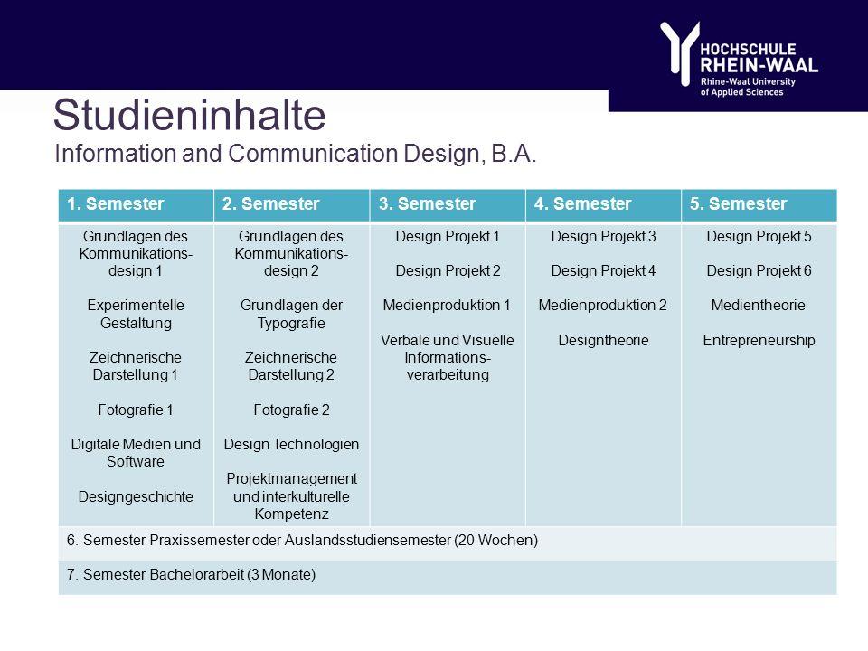 Studieninhalte Information and Communication Design, B.A.