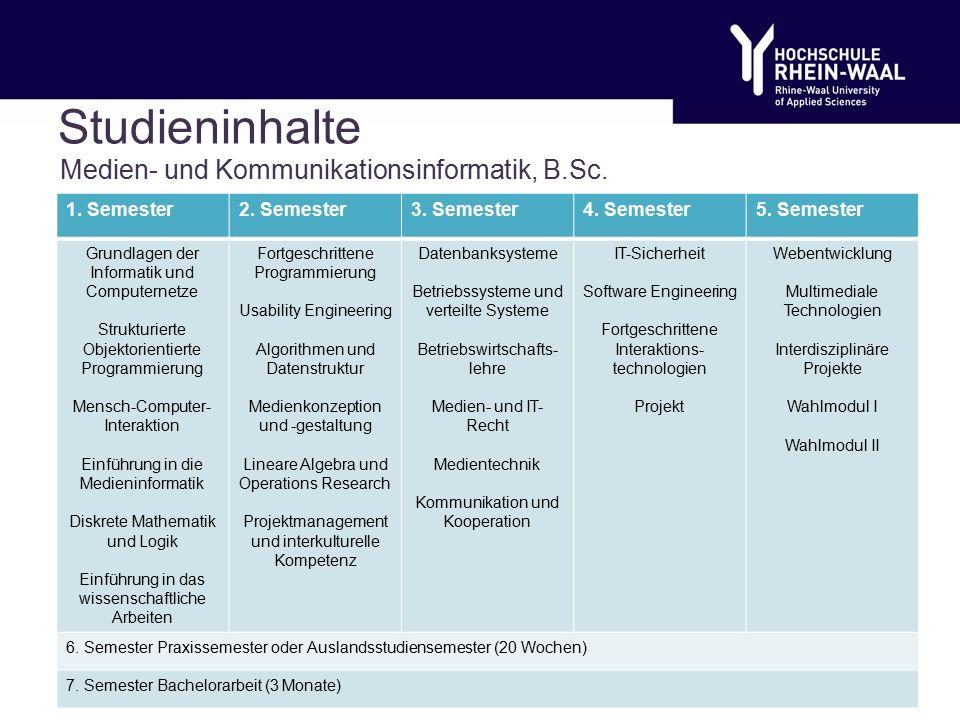 Studieninhalte Medien- und Kommunikationsinformatik, B.Sc.