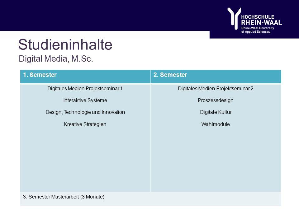 Studieninhalte Digital Media, M.Sc. 1. Semester2.