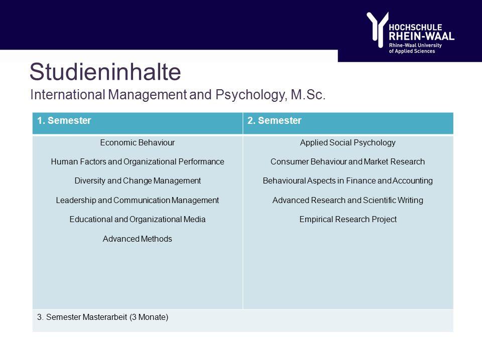 Studieninhalte International Management and Psychology, M.Sc.