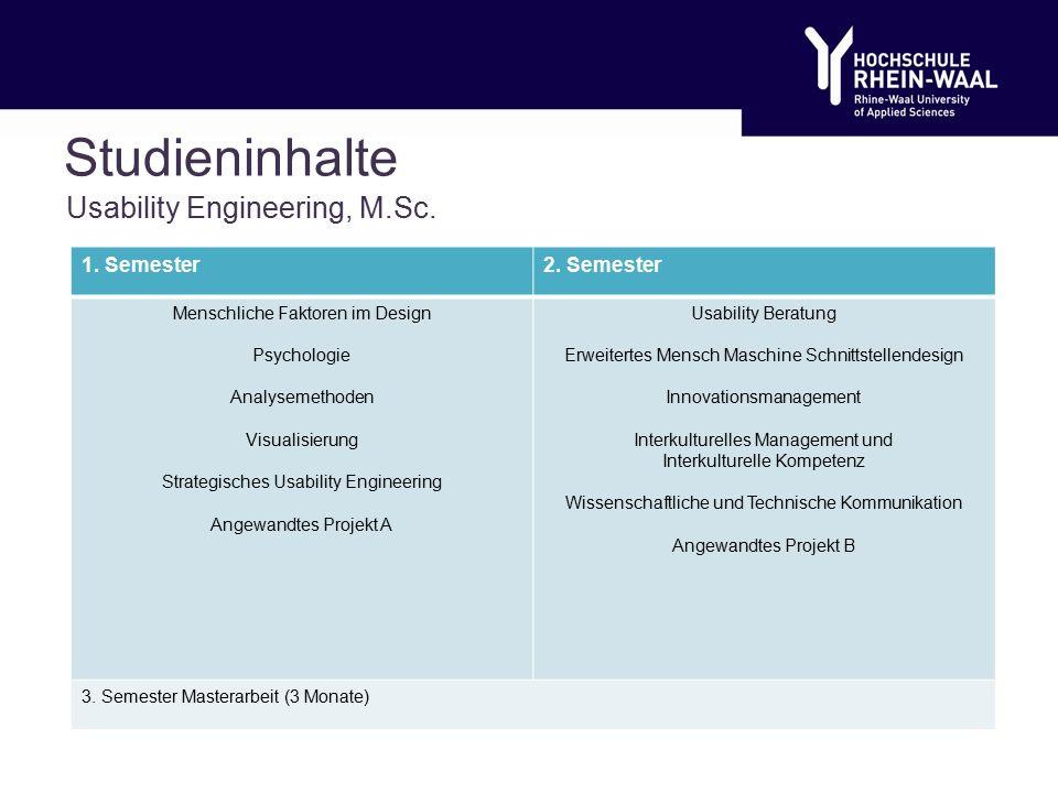 Studieninhalte Usability Engineering, M.Sc. 1. Semester2.