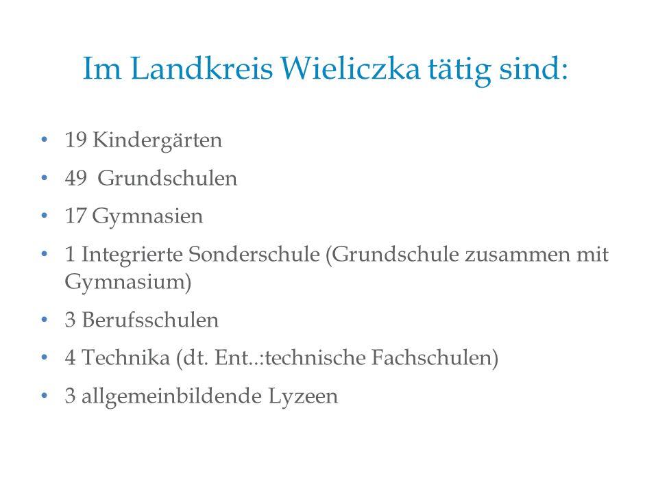 Im Landkreis Wieliczka tätig sind: 19 Kindergärten 49 Grundschulen 17 Gymnasien 1 Integrierte Sonderschule (Grundschule zusammen mit Gymnasium) 3 Berufsschulen 4 Technika (dt.