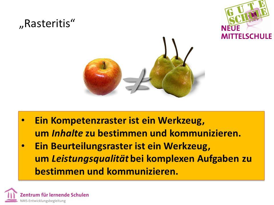 """""""Rasteritis Ein Kompetenzraster ist ein Werkzeug, um Inhalte zu bestimmen und kommunizieren."""