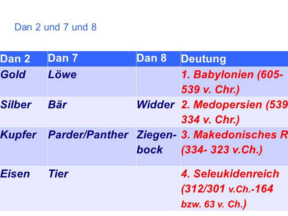 Dan 2 und 7 und 8 Dan 2 Dan 7Dan 8 Deutung GoldLöwe 1. Babylonien (605- 539 v. Chr.) SilberBärWidder 2. Medopersien (539- 334 v. Chr.) KupferParder/Pa