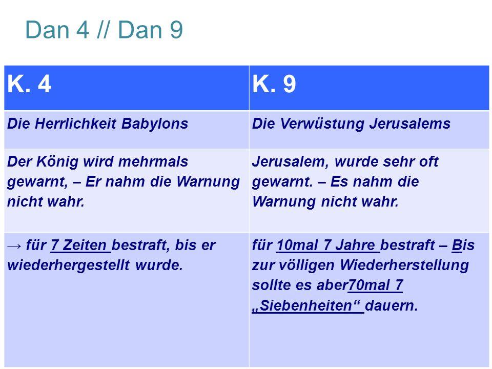 Dan 4 // Dan 9 K. 4K. 9 Die Herrlichkeit BabylonsDie Verwüstung Jerusalems Der König wird mehrmals gewarnt, – Er nahm die Warnung nicht wahr. Jerusale