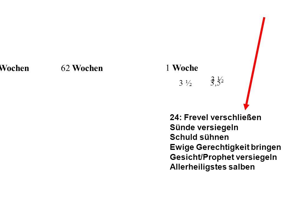 70 Wochen 7 Wochen 3,5 3 ½ 24: Frevel verschließen Sünde versiegeln Schuld sühnen Ewige Gerechtigkeit bringen Gesicht/Prophet versiegeln Allerheiligst