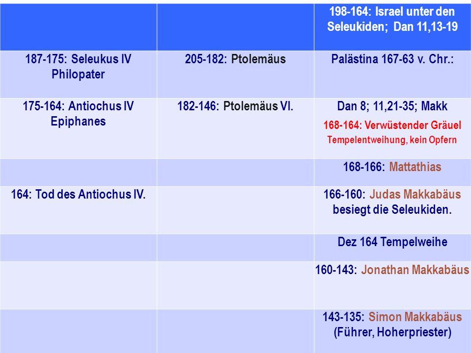 198-164: Israel unter den Seleukiden; Dan 11,13-19 187-175: Seleukus IV Philopater 205-182: Ptolemäus Palästina 167-63 v. Chr.: 175-164: Antiochus IV