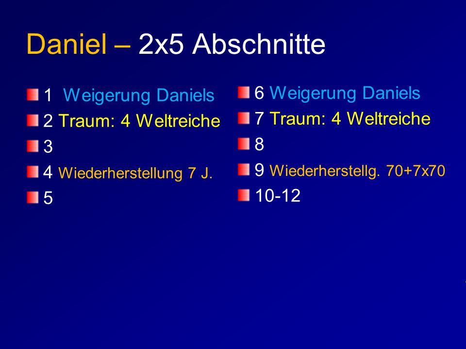 Daniel – 2x5 Abschnitte 1 Weigerung Daniels 2 Traum: 4 Weltreiche 3 4 Wiederherstellung 7 J. 5 6 Weigerung Daniels 7 Traum: 4 Weltreiche 8 9 Wiederher