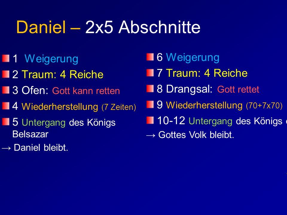 Daniel – 2x5 Abschnitte 1 Weigerung 2 Traum: 4 Reiche 3 Ofen: Gott kann retten 4 Wiederherstellung (7 Zeiten) 5 Untergang des Königs Belsazar → Daniel