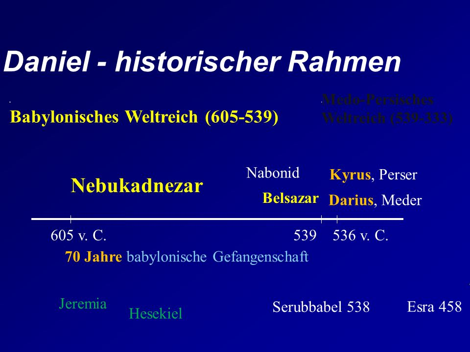 Das Buch Daniel – Zuordnung von Ereignis zu Kapitel Könige Ereignis * Daniels Visionen Kapitel Ereignis * 234 7 8596 1:21 1011 12 Nebukadnezar B e l s a z a r Darius Kyros 1.