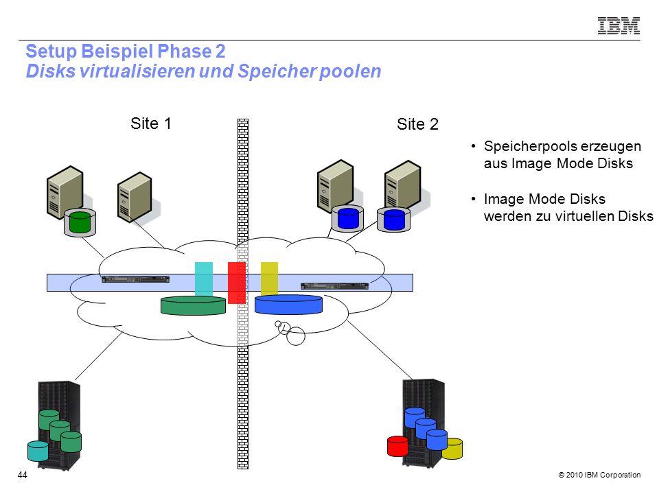 © 2010 IBM Corporation 44 Site 1 Setup Beispiel Phase 2 Disks virtualisieren und Speicher poolen Site 2 Speicherpools erzeugen aus Image Mode Disks Image Mode Disks werden zu virtuellen Disks