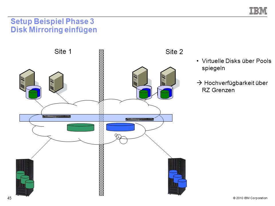 © 2010 IBM Corporation 45 Site 1 Setup Beispiel Phase 3 Disk Mirroring einfügen Site 2 Virtuelle Disks über Pools spiegeln  Hochverfügbarkeit über RZ Grenzen