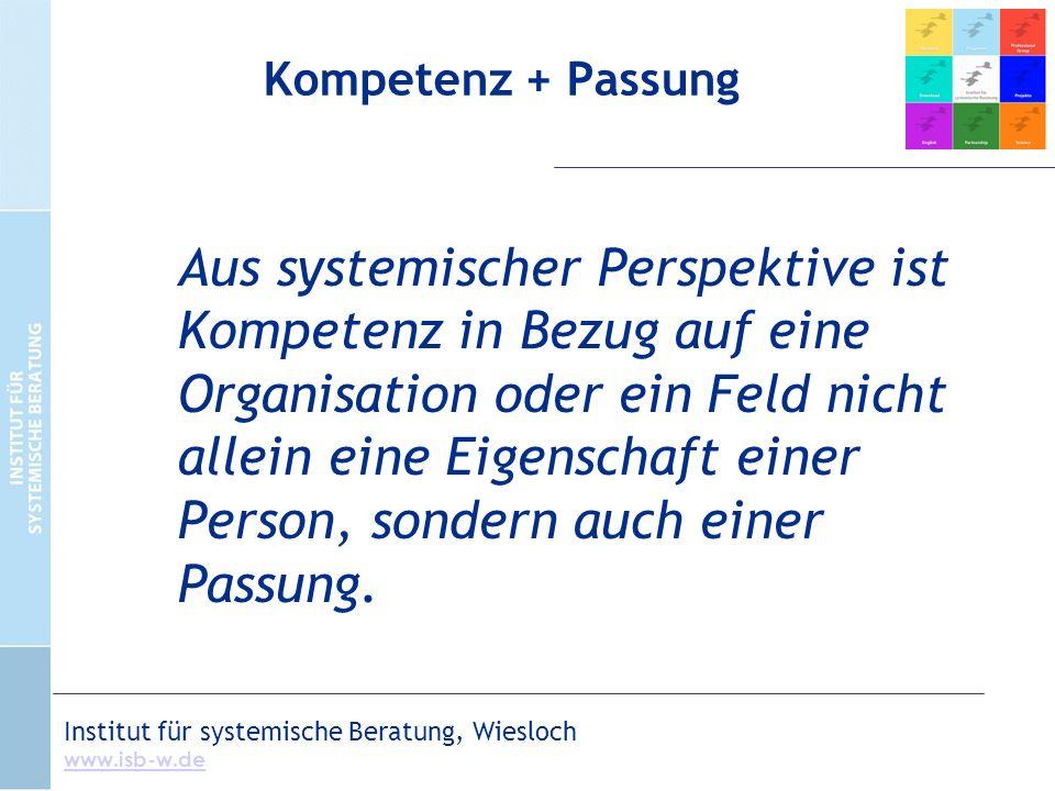 Kompetenz + Passung Aus systemischer Perspektive ist Kompetenz in Bezug auf eine Organisation oder ein Feld nicht allein eine Eigenschaft einer Person, sondern auch einer Passung.