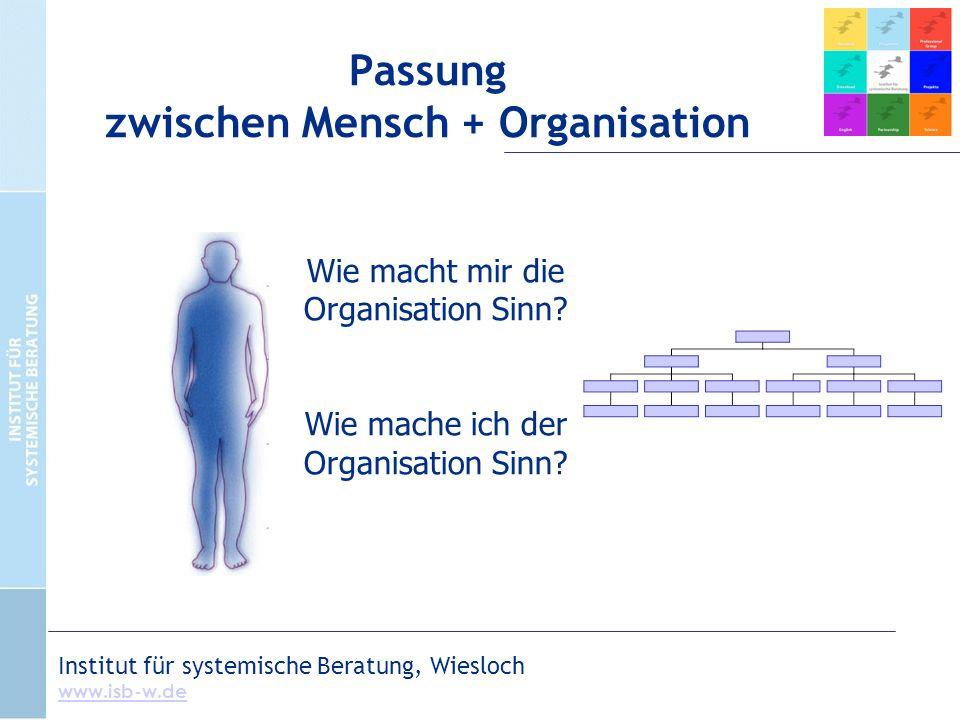 Passung zwischen Mensch + Organisation Wie macht mir die Organisation Sinn.