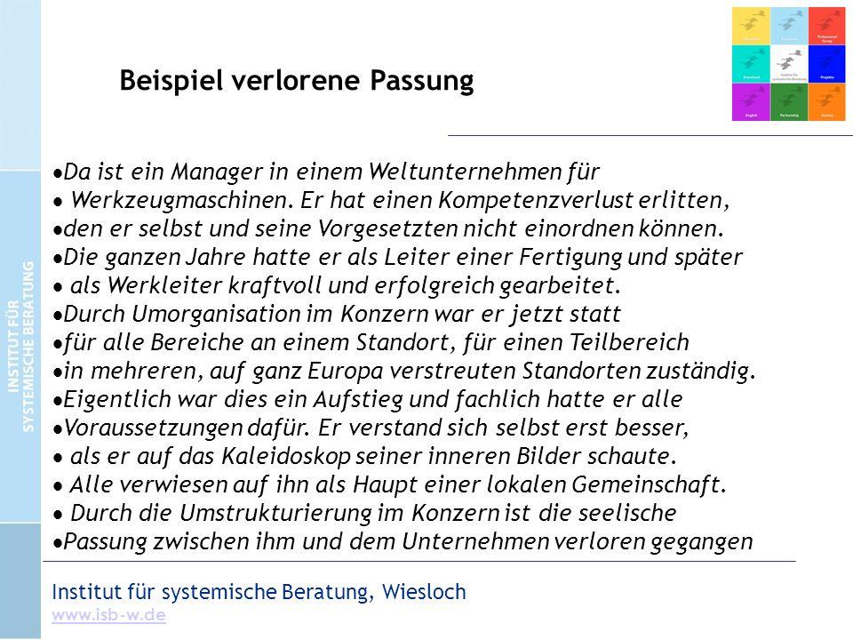 Institut für systemische Beratung, Wiesloch www.isb-w.de Beispiel verlorene Passung  Da ist ein Manager in einem Weltunternehmen für  Werkzeugmaschinen.