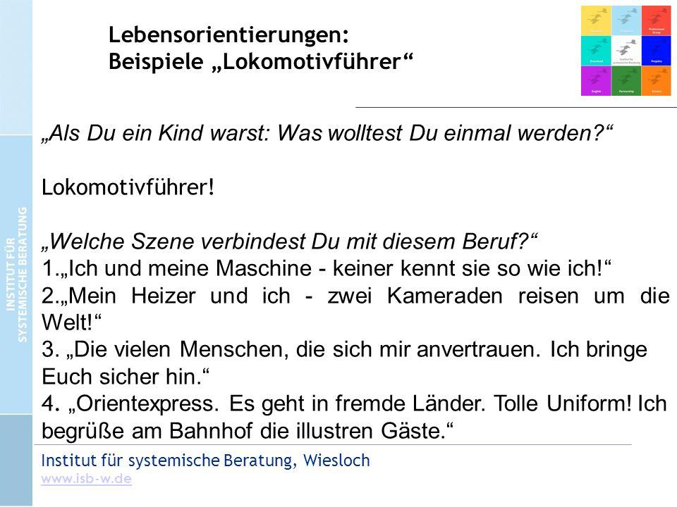 """Institut für systemische Beratung, Wiesloch www.isb-w.de """"Als Du ein Kind warst: Was wolltest Du einmal werden Lokomotivführer."""