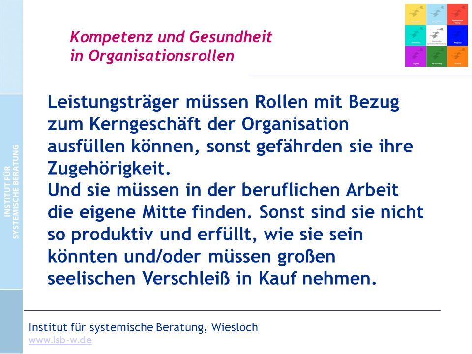 Institut für systemische Beratung, Wiesloch www.isb-w.de Leistungsträger müssen Rollen mit Bezug zum Kerngeschäft der Organisation ausfüllen können, sonst gefährden sie ihre Zugehörigkeit.