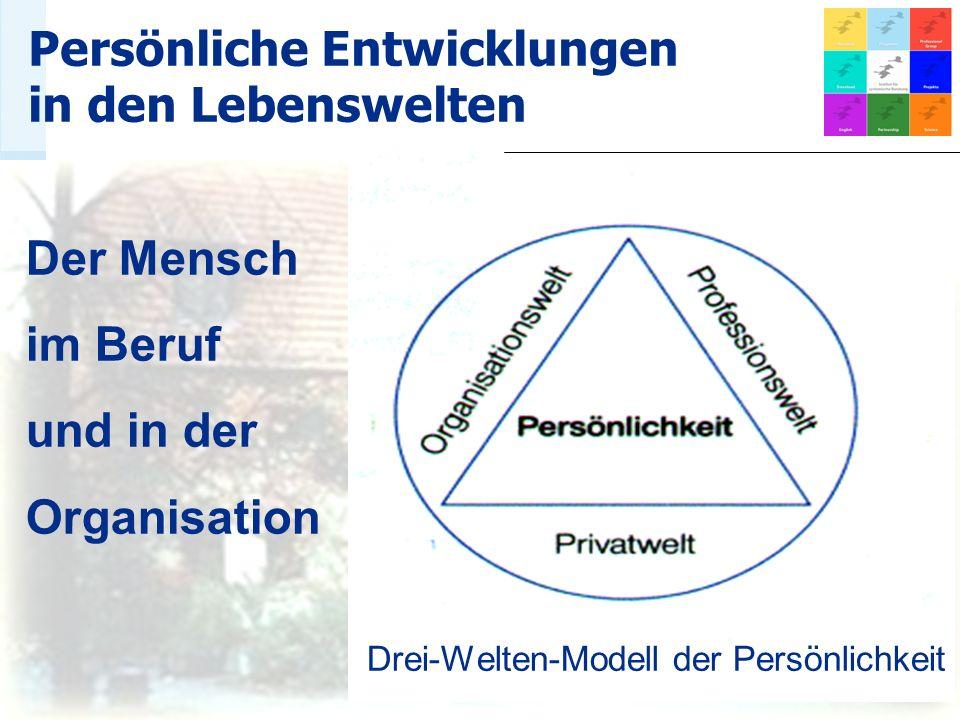Drei-Welten-Modell der Persönlichkeit Der Mensch im Beruf und in der Organisation Persönliche Entwicklungen in den Lebenswelten