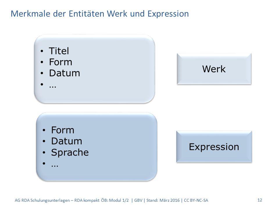 Merkmale der Entitäten Werk und Expression 12 Titel Form Datum … Titel Form Datum … Werk Expression Form Datum Sprache … Form Datum Sprache … AG RDA S