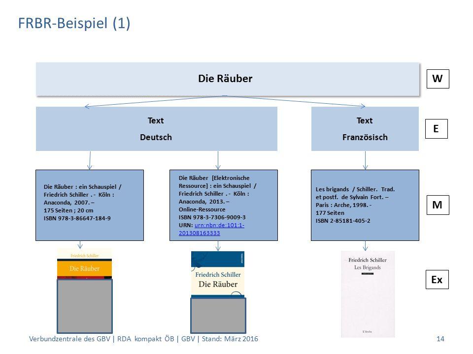 FRBR-Beispiel (1) Verbundzentrale des GBV | RDA kompakt ÖB | GBV | Stand: März 201614 Die Räuber Die Räuber : ein Schauspiel / Friedrich Schiller.