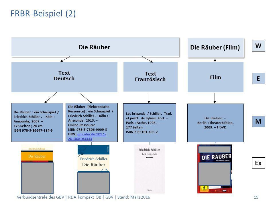 FRBR-Beispiel (2) Verbundzentrale des GBV | RDA kompakt ÖB | GBV | Stand: März 201615 Die Räuber Text Deutsch E W Die Räuber. – Berlin : TheaterEditio