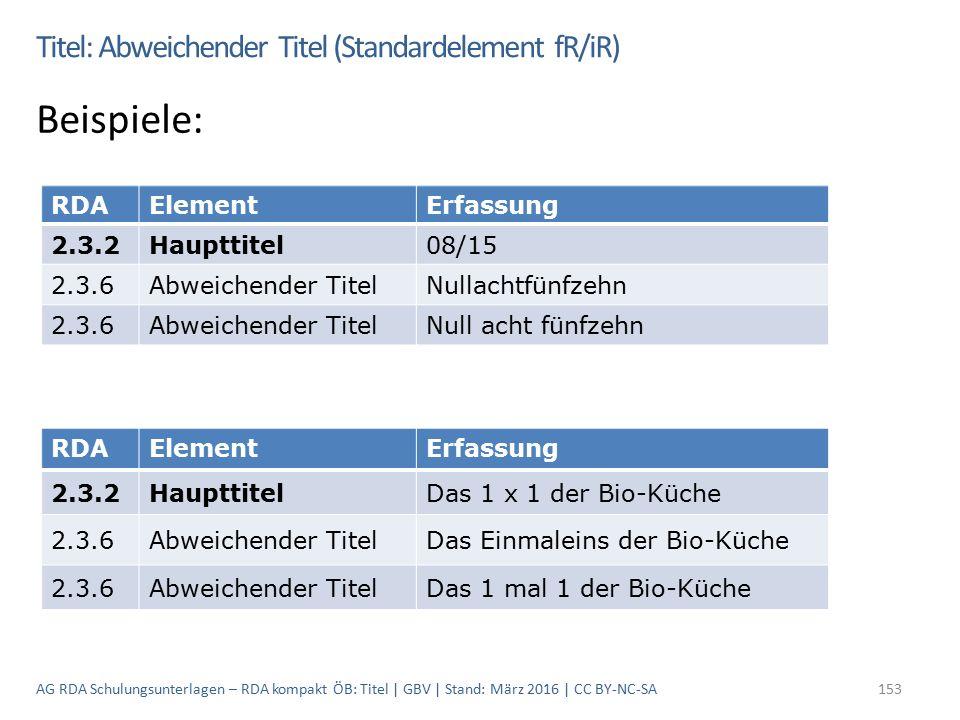 Titel: Abweichender Titel (Standardelement fR/iR) Beispiele: RDAElementErfassung 2.3.2Haupttitel08/15 2.3.6Abweichender TitelNullachtfünfzehn 2.3.6Abweichender TitelNull acht fünfzehn RDAElementErfassung 2.3.2HaupttitelDas 1 x 1 der Bio-Küche 2.3.6Abweichender TitelDas Einmaleins der Bio-Küche 2.3.6Abweichender TitelDas 1 mal 1 der Bio-Küche 153AG RDA Schulungsunterlagen – RDA kompakt ÖB: Titel | GBV | Stand: März 2016 | CC BY-NC-SA