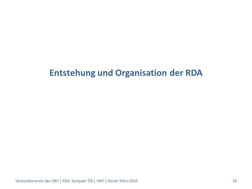 Entstehung und Organisation der RDA Verbundzentrale des GBV | RDA kompakt ÖB | GBV | Stand: März 201619