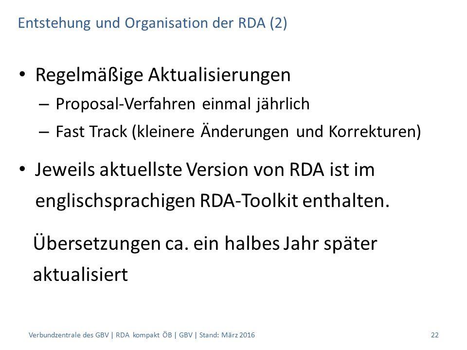 Entstehung und Organisation der RDA (2) Regelmäßige Aktualisierungen – Proposal-Verfahren einmal jährlich – Fast Track (kleinere Änderungen und Korrek