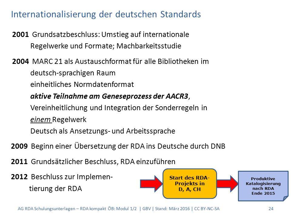 Internationalisierung der deutschen Standards 2001 Grundsatzbeschluss: Umstieg auf internationale Regelwerke und Formate; Machbarkeitsstudie 2004 MARC 21 als Austauschformat für alle Bibliotheken im deutsch-sprachigen Raum einheitliches Normdatenformat aktive Teilnahme am Geneseprozess der AACR3, Vereinheitlichung und Integration der Sonderregeln in einem Regelwerk Deutsch als Ansetzungs- und Arbeitssprache 2009 Beginn einer Übersetzung der RDA ins Deutsche durch DNB 2011 Grundsätzlicher Beschluss, RDA einzuführen 2012 Beschluss zur Implemen- tierung der RDA AG RDA Schulungsunterlagen – RDA kompakt ÖB: Modul 1/2 | GBV | Stand: März 2016 | CC BY-NC-SA24 Start des RDA- Projekts in D, A, CH Produktive Katalogisierung nach RDA Ende 2015