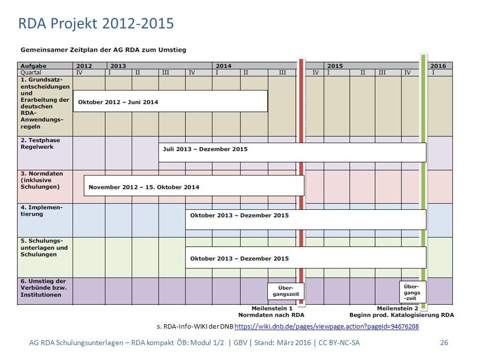 RDA Projekt 2012-2015 26AG RDA Schulungsunterlagen – RDA kompakt ÖB: Modul 1/2 | GBV | Stand: März 2016 | CC BY-NC-SA s. RDA-Info-WIKI der DNB https:/