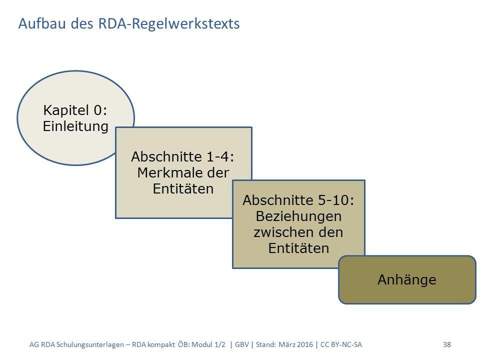 Aufbau des RDA-Regelwerkstexts 38AG RDA Schulungsunterlagen – RDA kompakt ÖB: Modul 1/2 | GBV | Stand: März 2016 | CC BY-NC-SA Kapitel 0: Einleitung Abschnitte 1-4: Merkmale der Entitäten Abschnitte 5-10: Beziehungen zwischen den Entitäten Anhänge