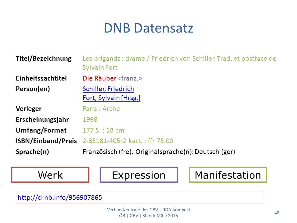 DNB Datensatz Titel/BezeichnungLes brigands : drame / Friedrich von Schiller. Trad. et postface de Sylvain Fort EinheitssachtitelDie Räuber Person(en)
