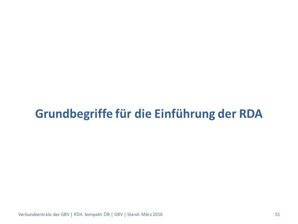 Grundbegriffe für die Einführung der RDA Verbundzentrale des GBV | RDA kompakt ÖB | GBV | Stand: März 201651