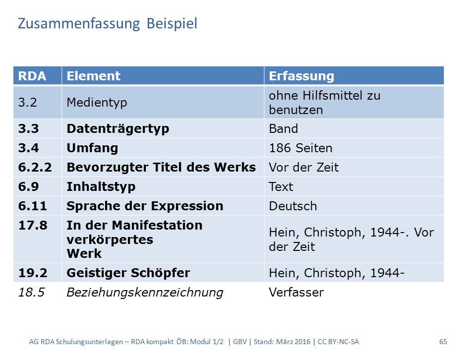 Zusammenfassung Beispiel RDAElementErfassung 3.2Medientyp ohne Hilfsmittel zu benutzen 3.3DatenträgertypBand 3.4Umfang186 Seiten 6.2.2Bevorzugter Titel des WerksVor der Zeit 6.9InhaltstypText 6.11Sprache der ExpressionDeutsch 17.8 In der Manifestation verkörpertes Werk Hein, Christoph, 1944-.