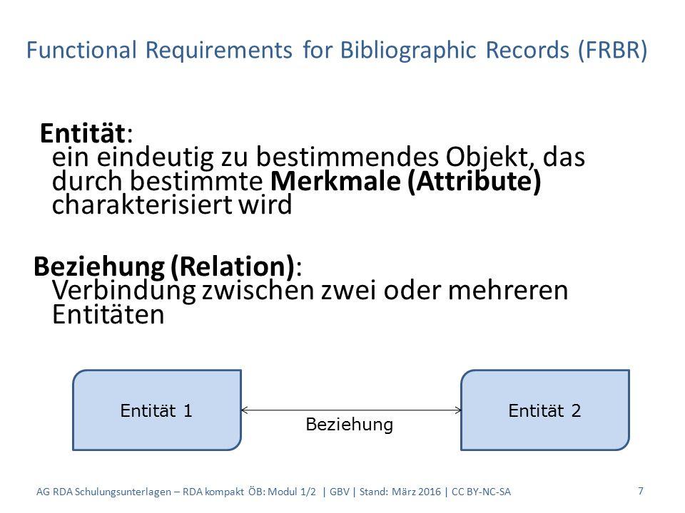 Entität: ein eindeutig zu bestimmendes Objekt, das durch bestimmte Merkmale (Attribute) charakterisiert wird Beziehung (Relation): Verbindung zwischen zwei oder mehreren Entitäten 7 Functional Requirements for Bibliographic Records (FRBR) Entität 1 Entität 2 Beziehung AG RDA Schulungsunterlagen – RDA kompakt ÖB: Modul 1/2 | GBV | Stand: März 2016 | CC BY-NC-SA