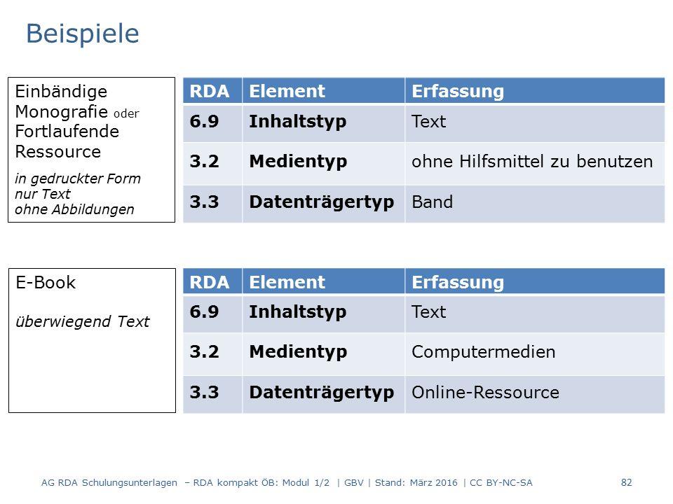 82 RDAElementErfassung 6.9InhaltstypText 3.2Medientypohne Hilfsmittel zu benutzen 3.3DatenträgertypBand Einbändige Monografie oder Fortlaufende Ressource in gedruckter Form nur Text ohne Abbildungen Beispiele E-Book überwiegend Text RDAElementErfassung 6.9InhaltstypText 3.2MedientypComputermedien 3.3DatenträgertypOnline-Ressource AG RDA Schulungsunterlagen – RDA kompakt ÖB: Modul 1/2 | GBV | Stand: März 2016 | CC BY-NC-SA