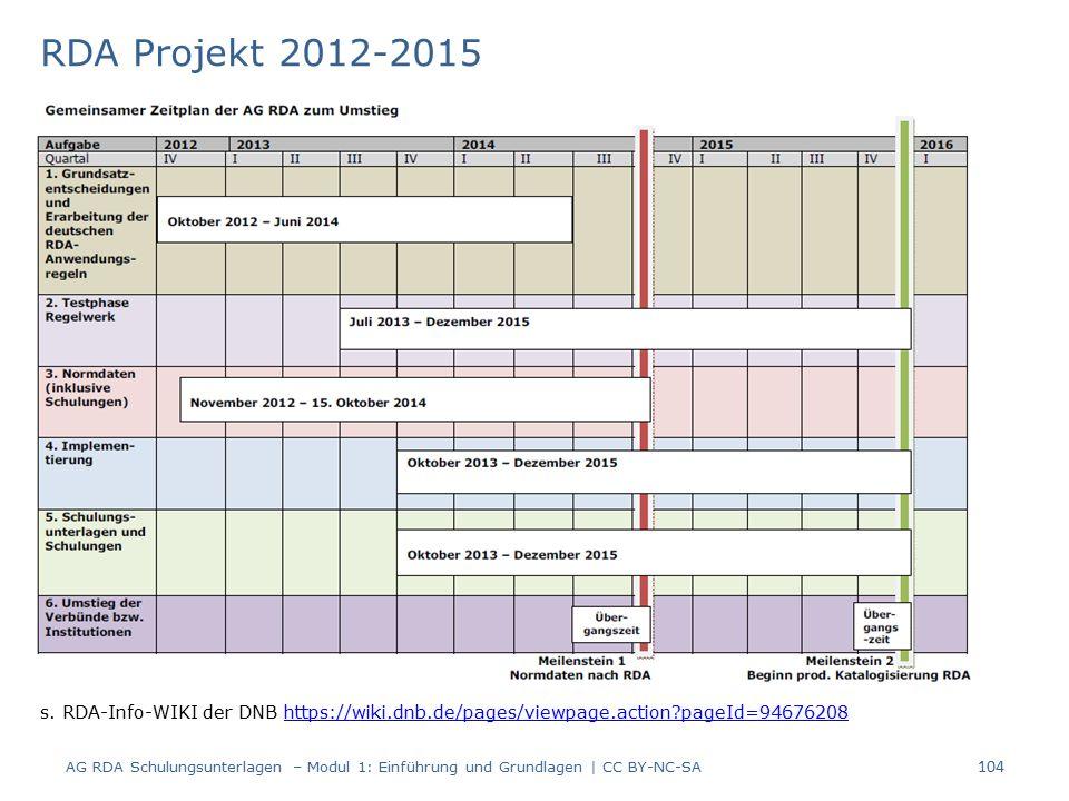 RDA Projekt 2012-2015 s.