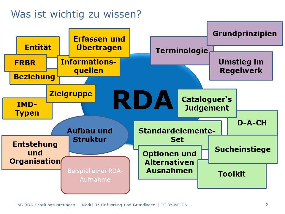 Internationalisierung der deutschen Standards 2001 Grundsatzbeschluss: Umstieg auf internationale Regelwerke und Formate; Machbarkeitsstudie 2004 MARC 21 als Austauschformat für alle Bibliotheken im deutsch-sprachigen Raum einheitliches Normdatenformat aktive Teilnahme am Geneseprozess der AACR3, Vereinheitlichung und Integration der Sonderregeln in einem Regelwerk Deutsch als Ansetzungs- und Arbeitssprache 2009 Beginn einer Übersetzung der RDA ins Deutsche durch DNB 2011 Grundsätzlicher Beschluss, RDA einzuführen 2012 Beschluss zur Implemen- tierung der RDA AG RDA Schulungsunterlagen – Modul 1: Einführung und Grundlagen   CC BY-NC-SA 23 Start des RDA- Projekts in D, A, CH Produktive Katalogisierung nach RDA Ende 2015