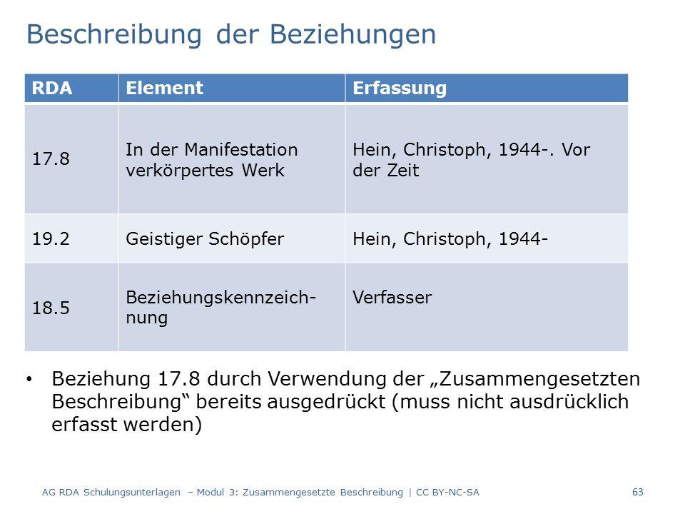 """Beschreibung der Beziehungen Beziehung 17.8 durch Verwendung der """"Zusammengesetzten Beschreibung bereits ausgedrückt (muss nicht ausdrücklich erfasst werden) RDAElementErfassung 17.8 In der Manifestation verkörpertes Werk Hein, Christoph, 1944-."""