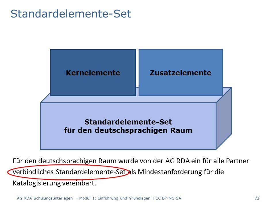 Standardelemente-Set 72 AG RDA Schulungsunterlagen – Modul 1: Einführung und Grundlagen | CC BY-NC-SA Standardelemente-Set für den deutschsprachigen Raum ZusatzelementeKernelemente Für den deutschsprachigen Raum wurde von der AG RDA ein für alle Partner verbindliches Standardelemente-Set als Mindestanforderung für die Katalogisierung vereinbart.