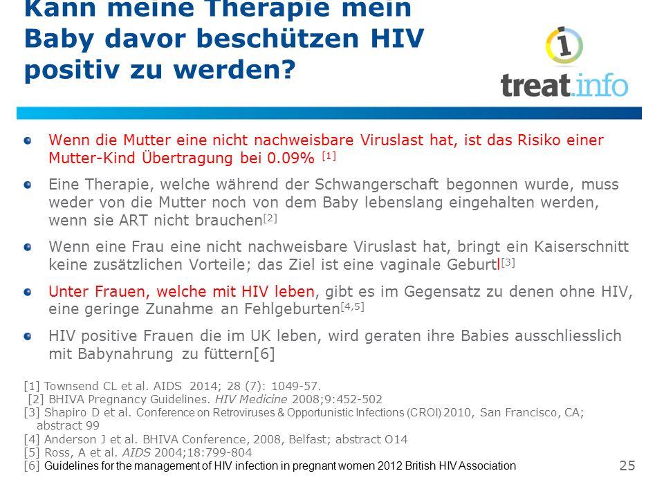 Kann meine Therapie mein Baby davor beschützen HIV positiv zu werden? Wenn die Mutter eine nicht nachweisbare Viruslast hat, ist das Risiko einer Mutt