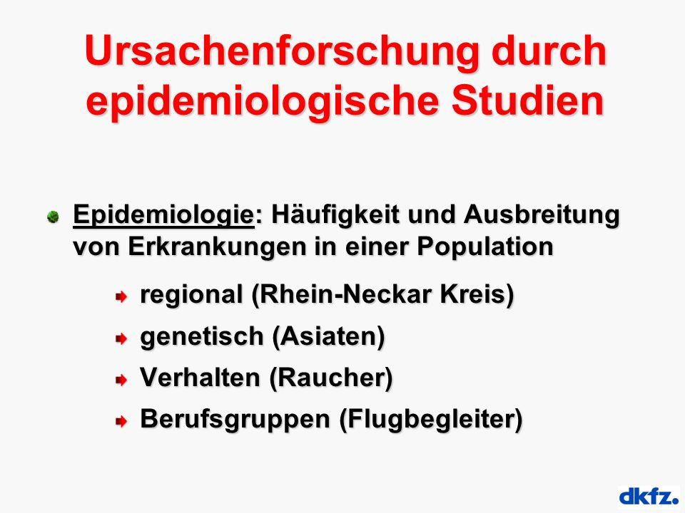 Epidemiologie: Häufigkeit und Ausbreitung von Erkrankungen in einer Population regional (Rhein-Neckar Kreis) regional (Rhein-Neckar Kreis) genetisch (Asiaten) genetisch (Asiaten) Verhalten (Raucher) Verhalten (Raucher) Berufsgruppen (Flugbegleiter) Berufsgruppen (Flugbegleiter) Ursachenforschung durch epidemiologische Studien