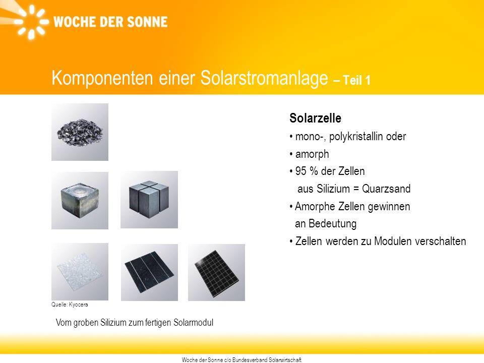 Woche der Sonne c/o Bundesverband Solarwirtschaft Komponenten einer Solarstromanlage – Teil 1 Solarzelle mono-, polykristallin oder amorph 95 % der Zellen aus Silizium = Quarzsand Amorphe Zellen gewinnen an Bedeutung Zellen werden zu Modulen verschalten Vom groben Silizium zum fertigen Solarmodul Quelle: Kyocera