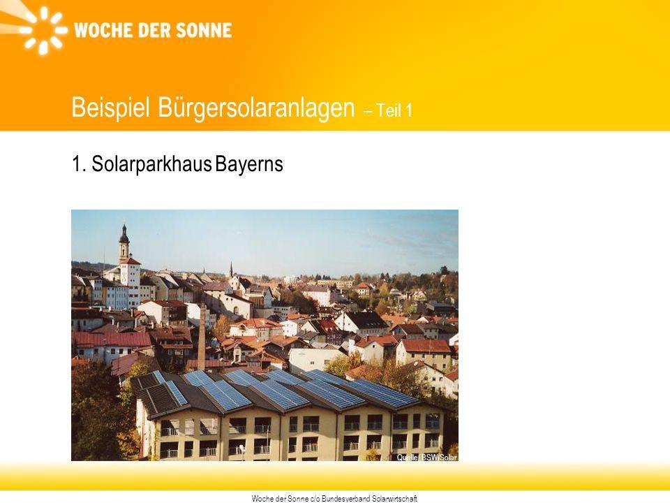Woche der Sonne c/o Bundesverband Solarwirtschaft Beispiel Bürgersolaranlagen – Teil 1 1.