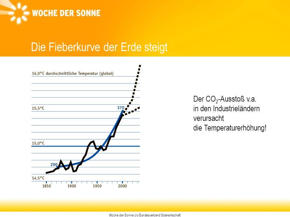 Woche der Sonne c/o Bundesverband Solarwirtschaft Die Fieberkurve der Erde steigt Der CO 2 -Ausstoß v.a.