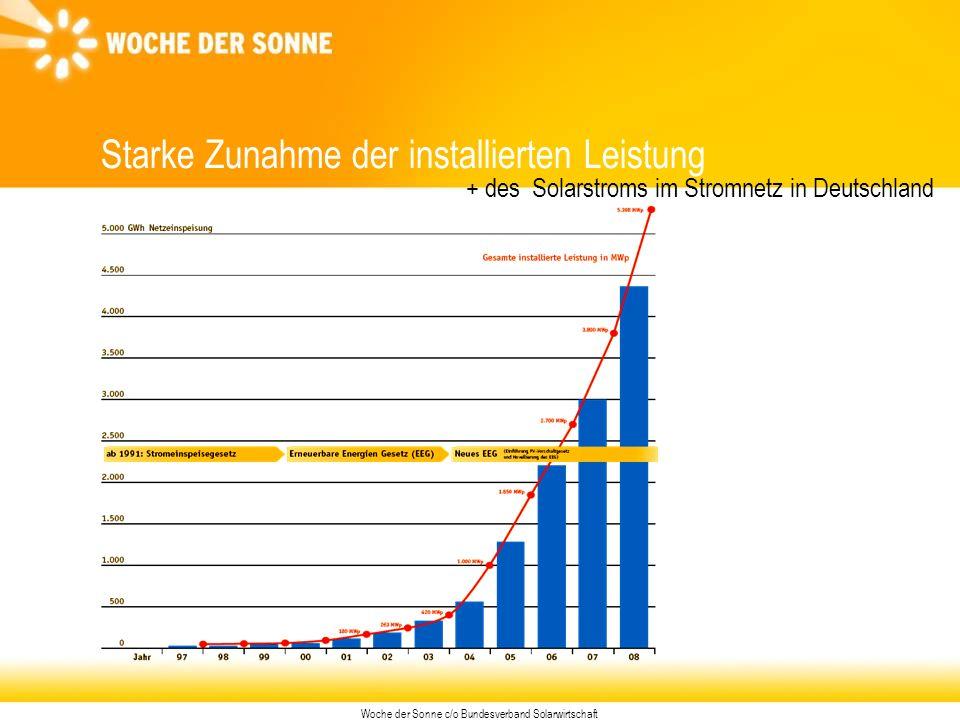 Woche der Sonne c/o Bundesverband Solarwirtschaft Starke Zunahme der installierten Leistung + des Solarstroms im Stromnetz in Deutschland