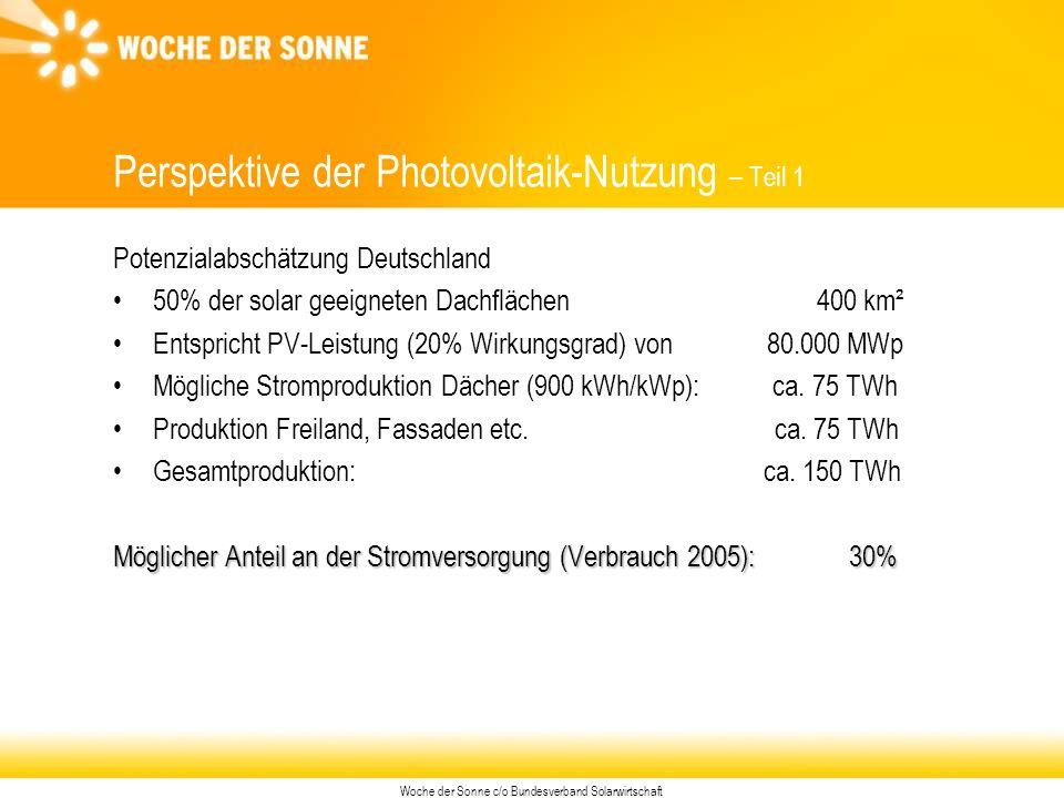 Woche der Sonne c/o Bundesverband Solarwirtschaft Perspektive der Photovoltaik-Nutzung – Teil 1 Potenzialabschätzung Deutschland 50% der solar geeigneten Dachflächen 400 km² Entspricht PV-Leistung (20% Wirkungsgrad) von 80.000 MWp Mögliche Stromproduktion Dächer (900 kWh/kWp): ca.
